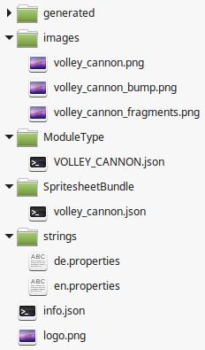 Mod folder structure